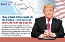 Những thách thức khi ông Trump tuyên bố tình trạng khẩn cấp quốc gia