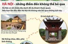 [Infographics] Hà Nội - những điểm đến không thể bỏ qua