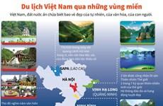 Khám phá Việt Nam với vẻ đẹp của tự nhiên, văn hóa, con người.