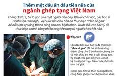 Thêm một dấu ấn tuyệt vời nữa của ngành ghép tạng Việt Nam