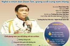 Nghệ sỹ Nhân dân Doãn Tần, giọng ca đi cùng năm tháng