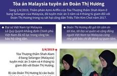 [Infographics] Toàn cảnh phiên xét xử Đoàn Thị Hương