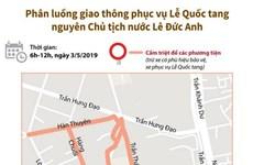 Sơ đồ phân luồng giao thông tại Hà Nội phục vụ Lễ Quốc tang
