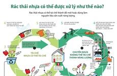 [Infographics] Rác thải nhựa có thể được xử lý như thế nào?