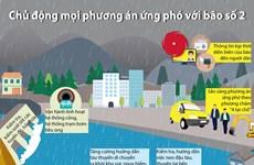 [Infographics] Chủ động mọi phương án ứng phó với bão số 2