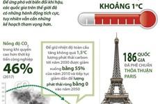 Ứng phó với biến đổi khí hậu cần kế hoạch tham vọng hơn