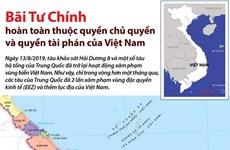 Bãi Tư Chính thuộc quyền chủ quyền và quyền tài phán của Việt Nam