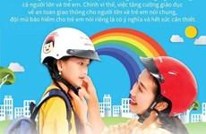 Đội mũ bảo hiểm cho trẻ em: Hành động nhỏ, ý nghĩa lớn