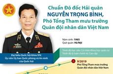 Tiểu sử hoạt động của Chuẩn Đô đốc Hải quân Nguyễn Trọng Bình