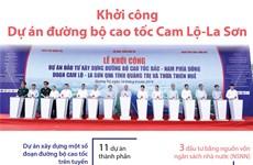 Các thông số trong Dự án đường bộ cao tốc Cam Lộ-La Sơn