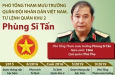 [Infographics] Tiểu sử hoạt động của Trung tướng Phùng Sĩ Tấn