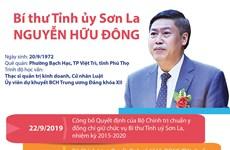 [Infographics] Tiểu sử tân Bí thư Tỉnh ủy Sơn La Nguyễn Hữu Đông