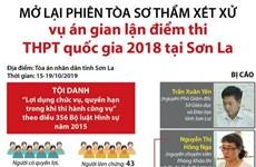 Mở lại phiên sơ thẩm xét xử vụ án gian lận điểm thi THPT quốc gia 2018