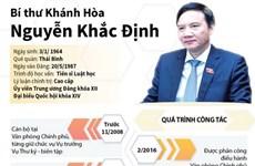 Tiểu sử công tác của Bí thư Khánh Hòa Nguyễn Khắc Định