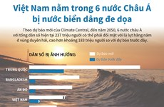 Việt Nam nằm trong 6 nước châu Á bị nước biển dâng đe dọa