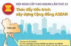Hội nghị Cấp cao ASEAN: Thúc đẩy tiến trình xây dựng Cộng đồng ASEAN