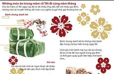 [Infographics] Những món ăn trong mâm cỗ Tết đi cùng năm tháng