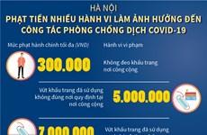 Hà Nội: Phạt tiền nhiều hành vi ảnh hưởng đến việc phòng chống dịch