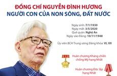 Các dấu mốc hoạt động của đồng chí Nguyễn Đình Hương