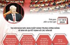 Những nội dung quan trọng của Hội nghị 12 Ban Chấp hành TW Đảng