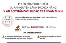 Tuyên án các bị cáo trong phiên phúc thẩm vụ nguyên lãnh đạo Đà Nẵng