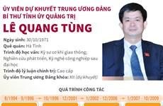 Ủy viên dự khuyết TW Đảng, Bí thư Tỉnh ủy Quảng Trị Lê Quang Tùng