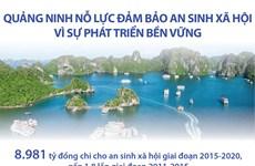 Quảng Ninh nỗ lực đảm bảo an sinh xã hội vì sự phát triển bền vững