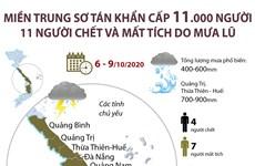 Miền Trung sơ tán khẩn cấp 11.000 người, 11 người chết và mất tích