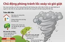 [Infographics] Chủ động phòng tránh lốc xoáy và gió giật