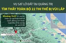 Toàn cảnh quá trình tìm kiếm 22 thi thể bị vùi lấp tại Quảng Trị