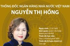 Quá trình hoạt động của Thống đốc Ngân hàng Nhà nước Nguyễn Thị Hồng