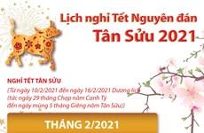 [Infographics] Lịch nghỉ Tết Nguyên đán Tân Sửu 2021