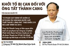 [Infographics] Khởi tố bị can đối với ông Tất Thành Cang
