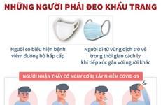 [Infographics] Những người phải đeo khẩu trang