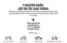 9 nguyên nhân gây ùn tắc giao thông trên địa bàn Hà Nội