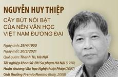 Nguyễn Huy Thiệp - Cây bút nổi bật của nền văn học Việt Nam đương đại