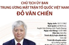 Tiểu sử Chủ tịch Ủy ban Trung ương MTTQ Việt Nam Đỗ Văn Chiến