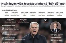 [Infographics] Dấu ấn sự nghiệp của huấn luyện viên Jose Mourinho