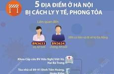 5 địa điểm ở Hà Nội bị cách ly, phong tỏa do liên quan đến BN3633-3634