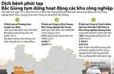 Bắc Giang tạm dừng hoạt động các khu công nghiệp vì COVID-19