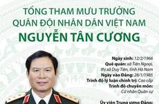Tiểu sử hoạt động của Tổng Tham mưu trưởng QĐND Nguyễn Tân Cương