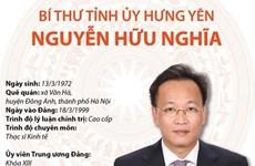 Tiểu sử hoạt động Bí thư Tỉnh ủy Hưng Yên Nguyễn Hữu Nghĩa