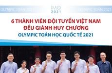 Thành tích của Việt Nam tại các kỳ Olympic Toán học, Sinh học, Vật lý