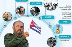 [Infographics] Cuộc đời và sự nghiệp của lãnh tụ Cuba Fidel Castro
