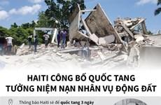 [Infographics] Toàn cảnh vụ động đất gây hậu quả nặng nề tại Haiti