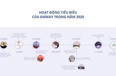 Lần 6 liên tiếp Amway Việt Nam phát hành Báo cáo trách nhiệm xã hội