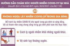 Hướng dẫn phòng ngừa lây nhiễm COVID-19 trong gia đình