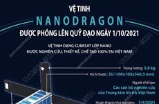 Vệ tinh NanoDragon được phóng lên quỹ đạo ngày 1/10