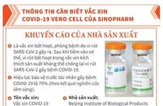 Thông tin cần biết về vaccine COVID-19 Vero Cell của Sinopharm