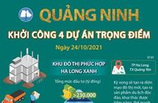 Quảng Ninh khởi công 4 dự án trọng điểm, tổng đầu tư 283.000 tỷ đồng